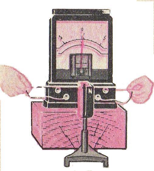 Електромагнітна індукція