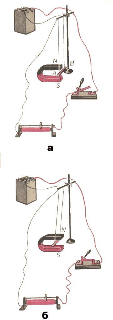 Сила, що діє на провідник зі струмом в магнітному полі